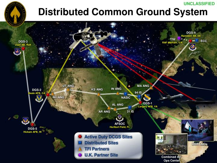 distributed common ground system n.