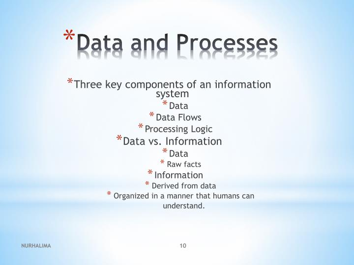 Three key components of an information system