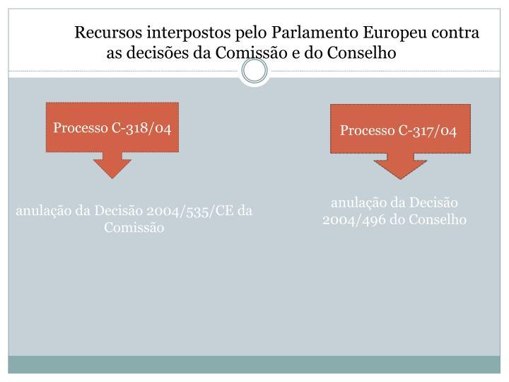 Recursos interpostos pelo Parlamento Europeu contra as decisões da Comissão e do Conselho