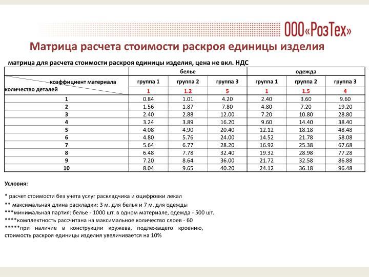 Матрица расчета стоимости раскроя единицы изделия