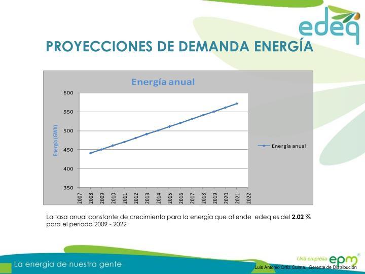 PROYECCIONES DE DEMANDA ENERGÍA