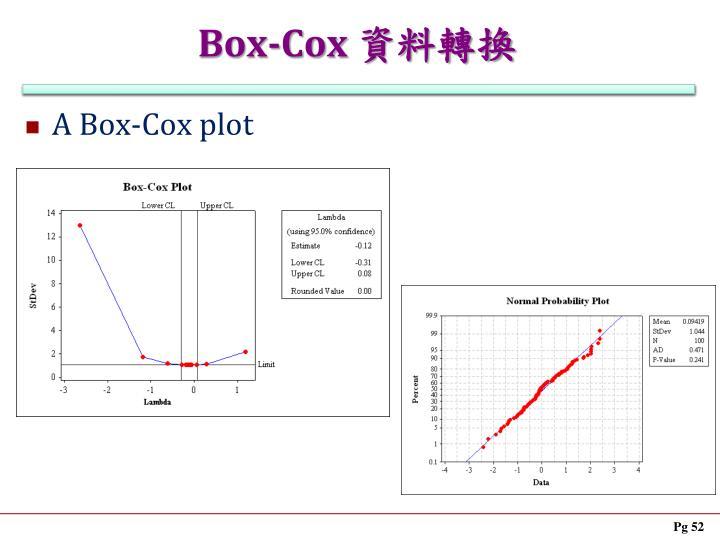 Box-Cox