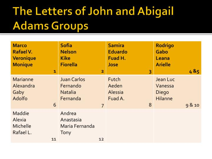 the letters of john and abigail adams groups n.