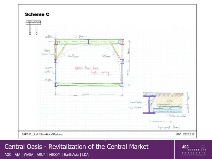 Central Oasis - Revitalization of the Central Market
