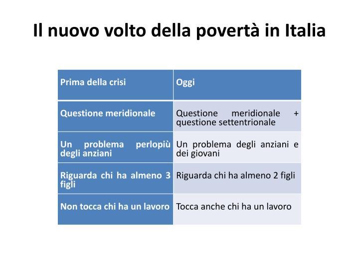 Il nuovo volto della povertà in Italia