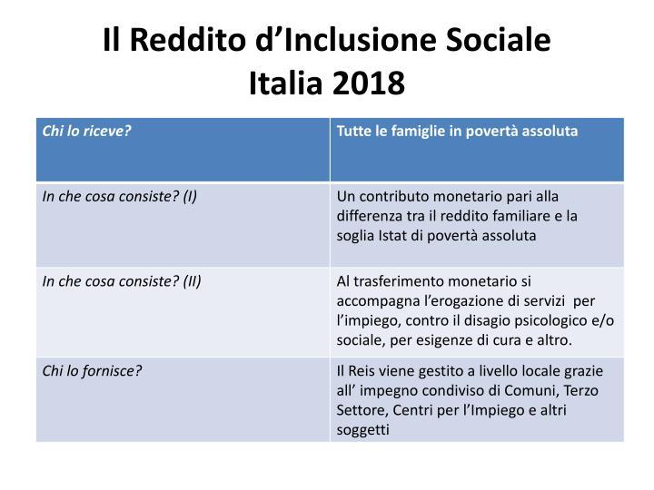 Il Reddito d'Inclusione Sociale
