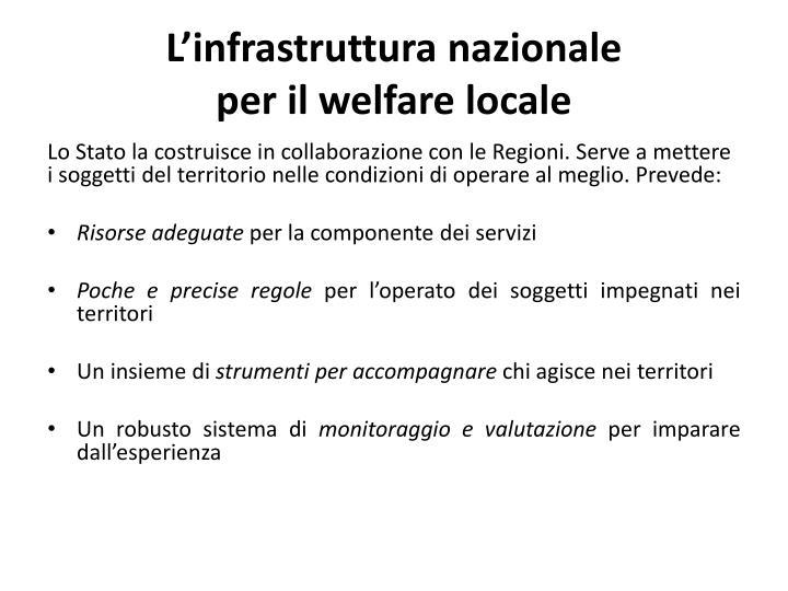 L'infrastruttura nazionale