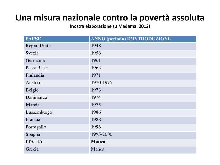 Una misura nazionale contro la povert assoluta nostra elaborazione su madama 2012