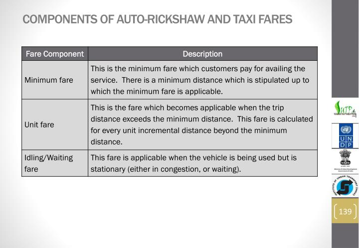 Components of auto-rickshaw and taxi fares