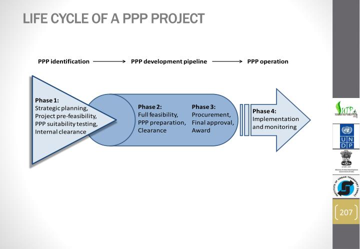 Life Cycle of a PPP Project
