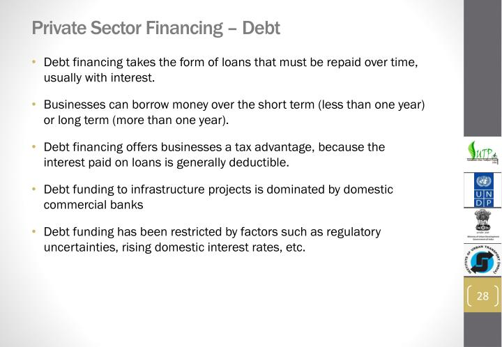 Private Sector Financing – Debt