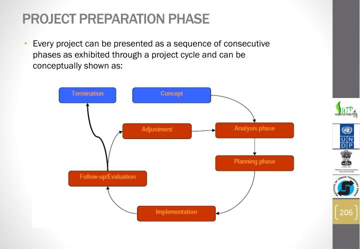 Project Preparation Phase