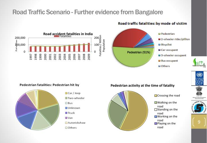 Road Traffic Scenario - Further evidence from