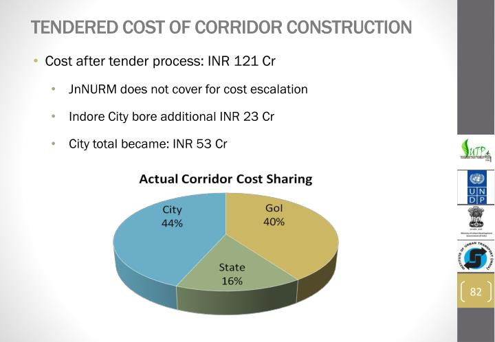 Tendered cost of corridor construction