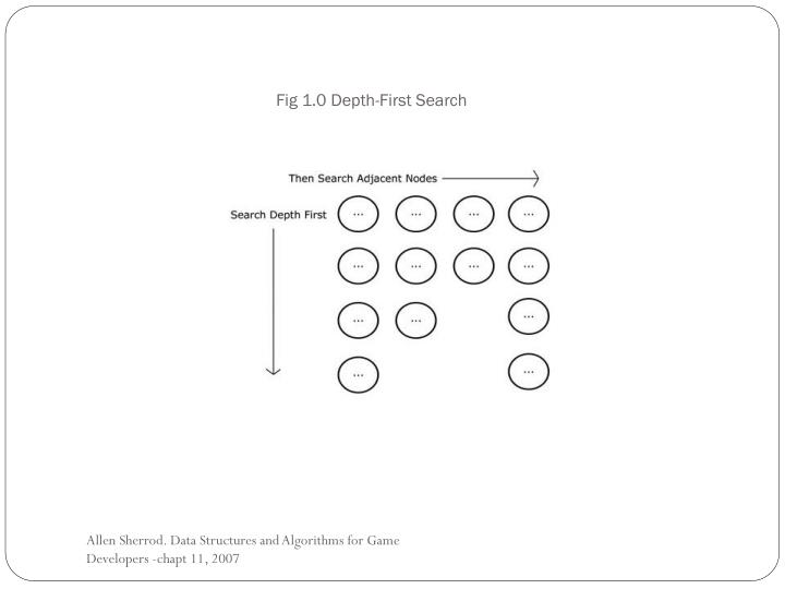 Fig 1.0 Depth-First Search