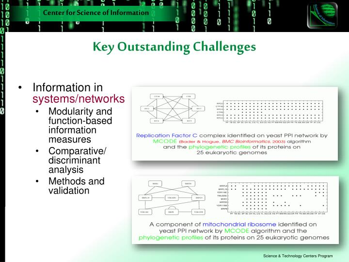 Key Outstanding Challenges