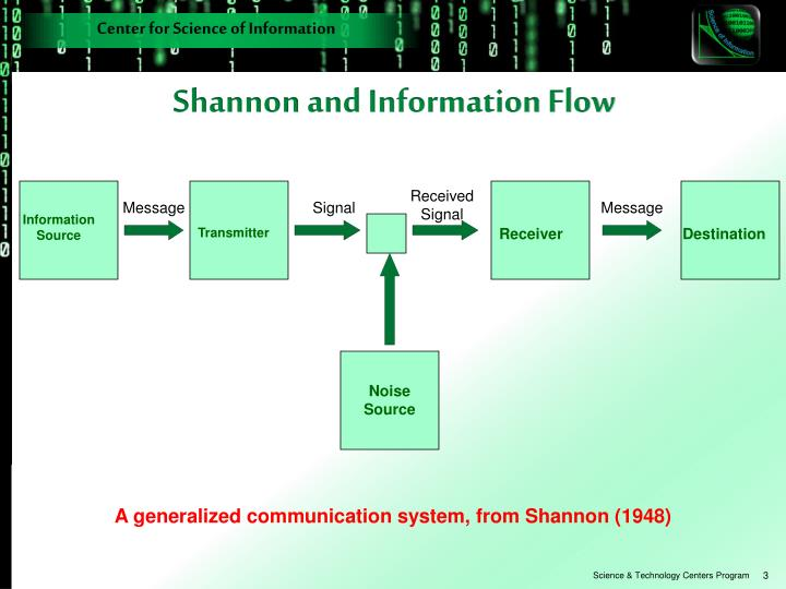 Shannon and Information Flow