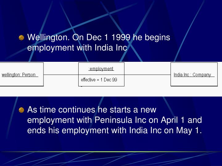 Wellington. On Dec 1 1999 he begins employment with India Inc