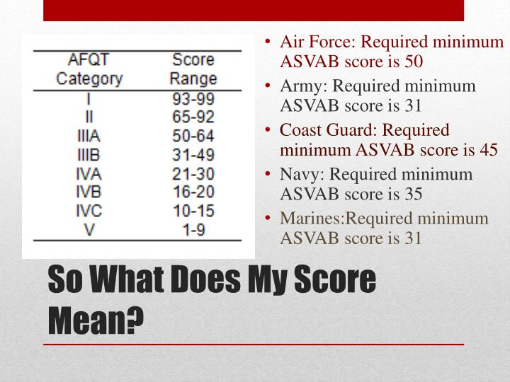 Air Force: Required