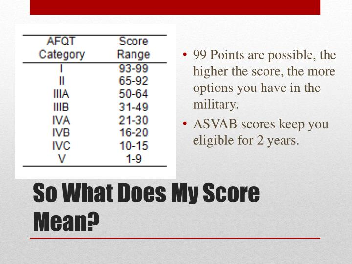 99 Points are possible, the higher the score, the more options you have in the military.