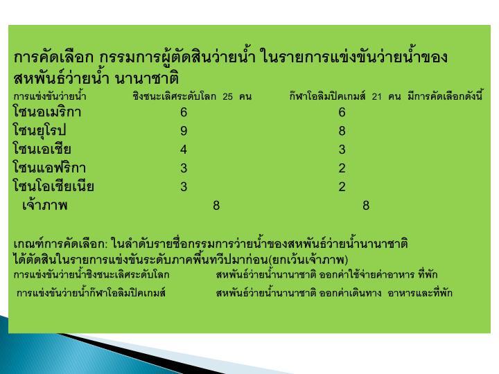 การคัดเลือก กรรมการผู้ตัดสินว่ายน้ำ ในรายการแข่งขันว่ายน้ำของสหพันธ์ว่ายน้ำ นานาชาติ