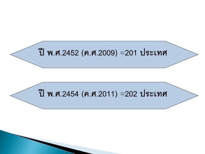 ปี พ.ศ.2452 (ค.ศ.2009)