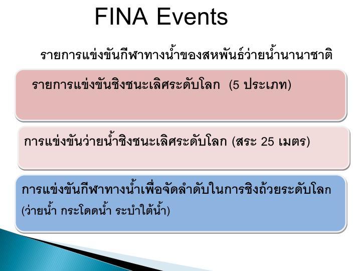 FINA Events