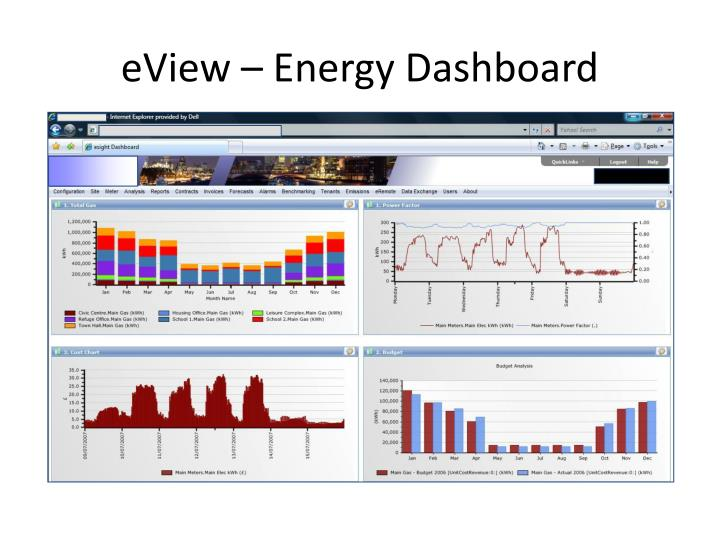 eView – Energy Dashboard