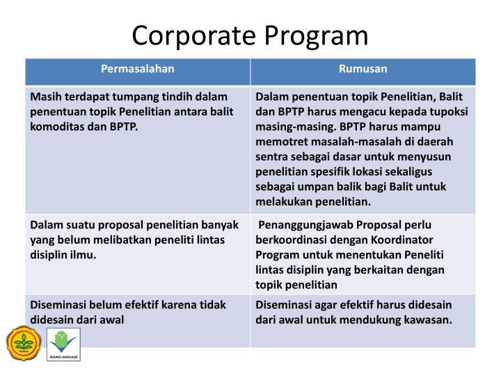 Corporate Program