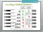 creative commons1