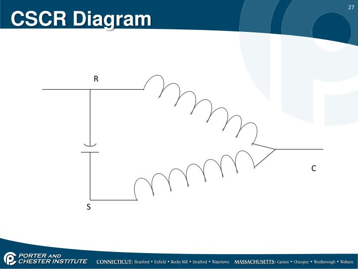 CSCR Diagram