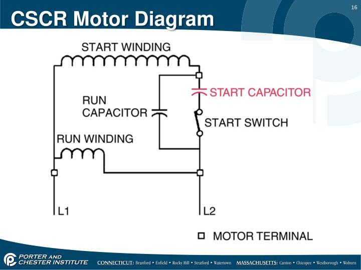CSCR Motor Diagram