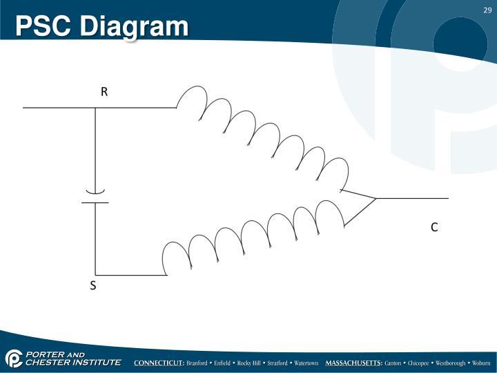 PSC Diagram