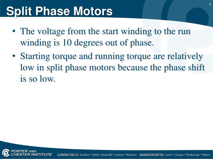 Split phase motors1
