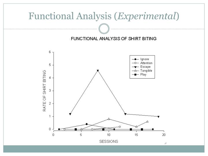 Functional Analysis (