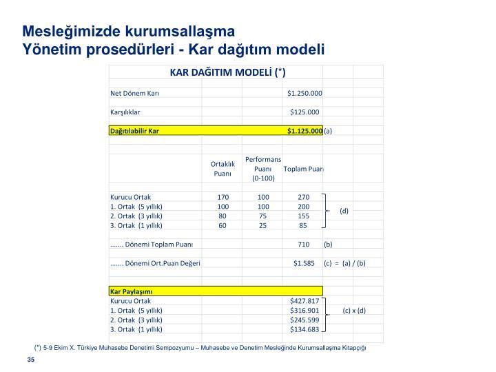 KAR DAĞITIM MODELİ (