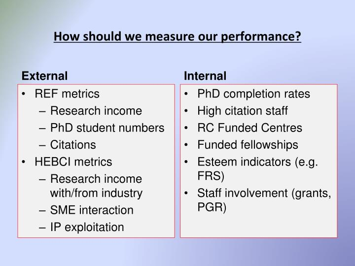 How should we measure our performance?