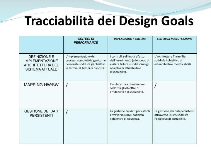 Tracciabilità dei Design