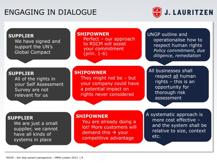 engaging in dialogue