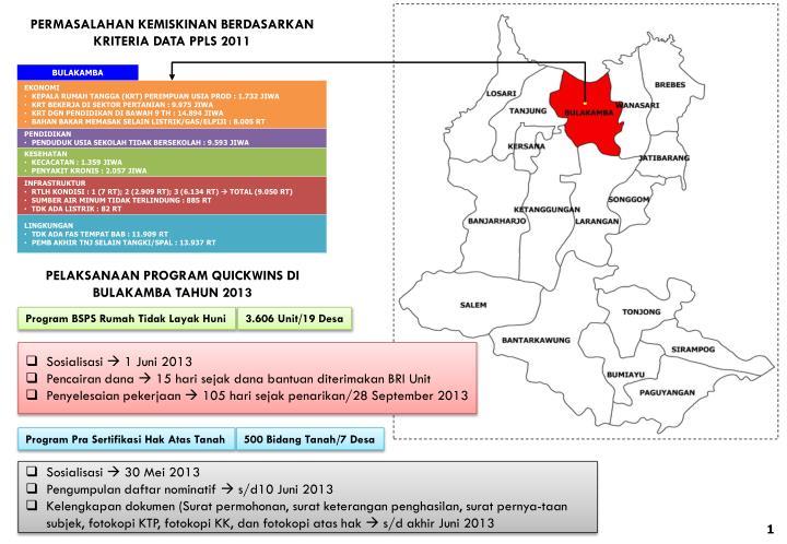 PERMASALAHAN KEMISKINAN BERDASARKAN KRITERIA DATA PPLS 2011
