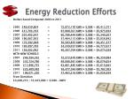 energy reduction efforts2