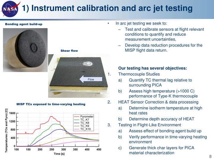 1) Instrument calibration and arc jet testing