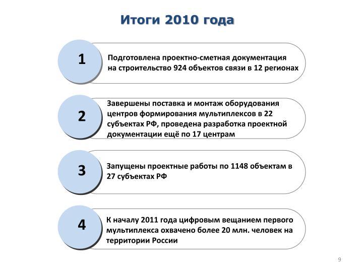 Итоги 2010 года