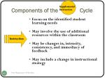 components of the cycle