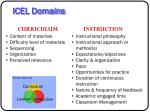 icel domains