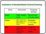 implications of standards based universal screening