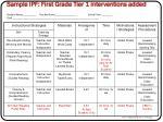 sample ipf first grade tier 1 interventions added