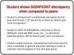 student shows significant discrepancy when compared to peers