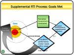 supplemental rti process goals met