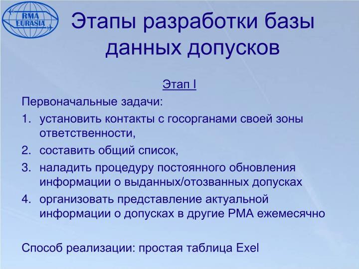 Этапы разработки базы данных допусков